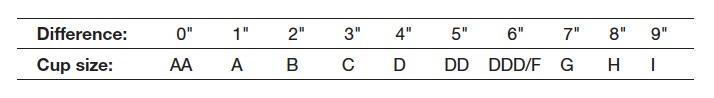 Bra-Fit-Chart-3