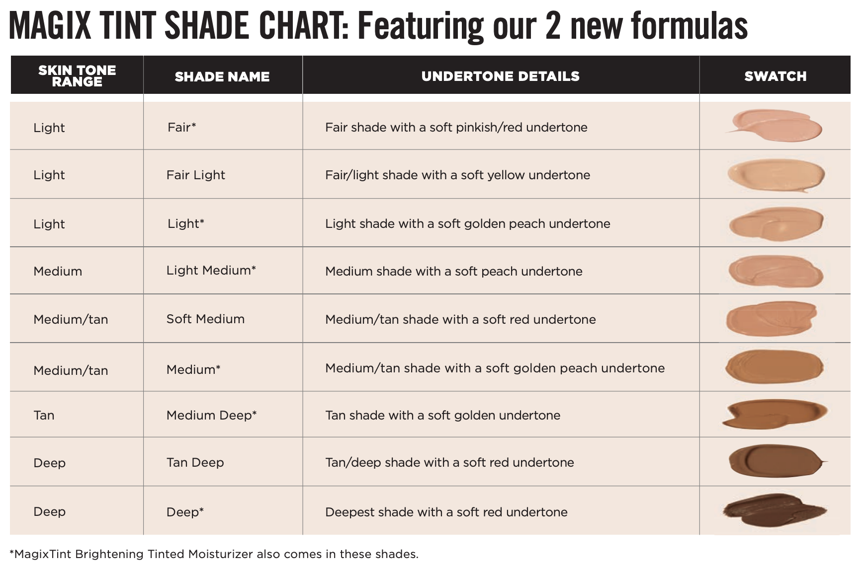 MAGIX TINT SHADE CHART